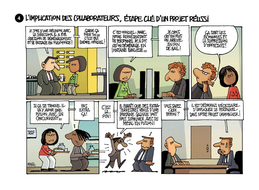 L'implication des collaborateurs